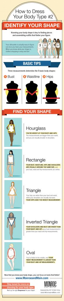 Infographic: Identify your body shape