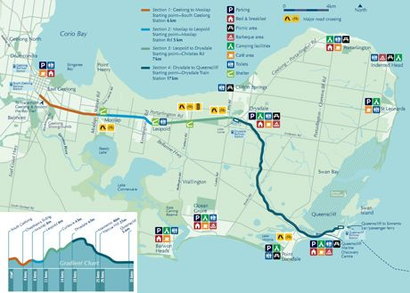 bellarine rail trail - Map showing the rail trail from Queenscliff through to South Geelong