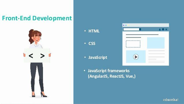 Full Stack Java Developer Resume Unique Full Stack Developer Jobs Salary Resume