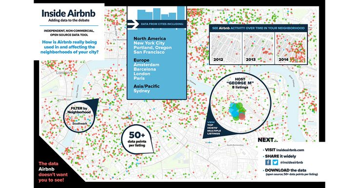 Inside Airbnb is a set of independent tools and open data that allows you to explore how Airbnb is REALLY being used in cities around the world.