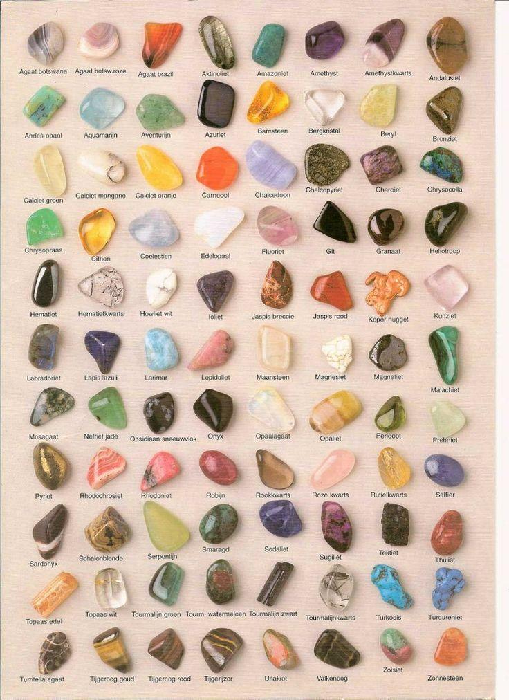 нхл, где камни по алфавиту с картинками хатёнке пацанчика