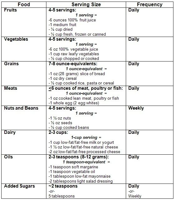 Printables Diabetic Meal Planning Worksheet 1000 images about diabetic diet tips on pinterest meals diabetes menu plan plan