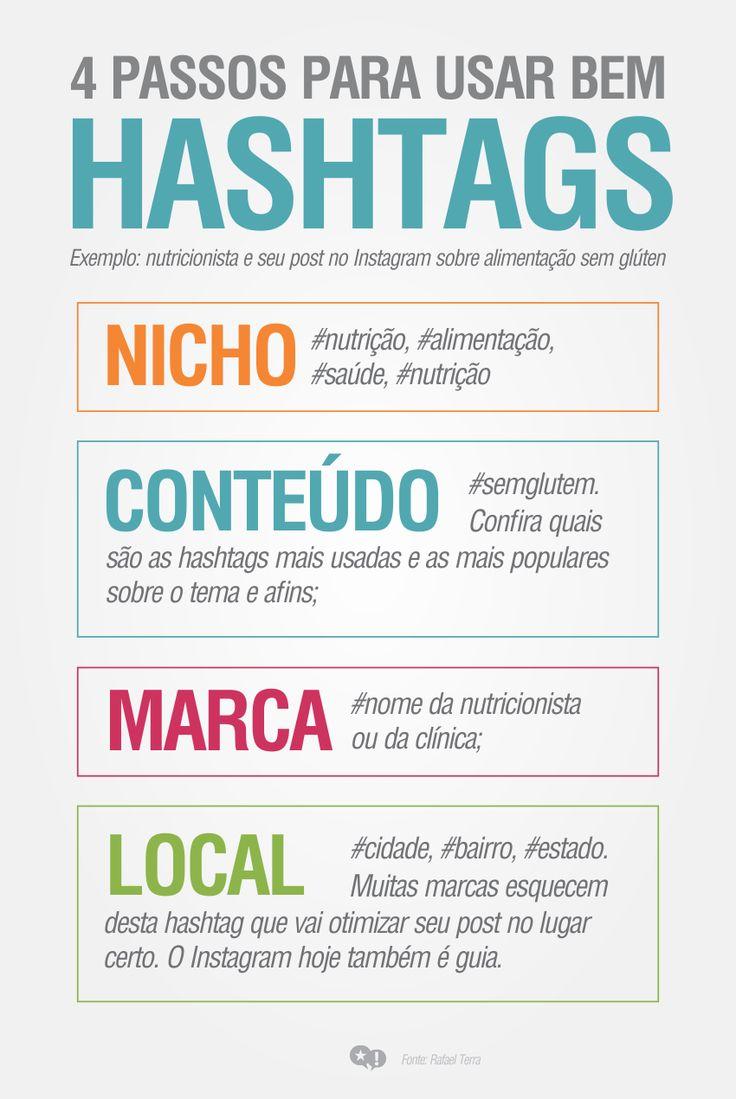 Uma fabulosa dica de como usar #hashtags! #mktdigital #socialmedia…