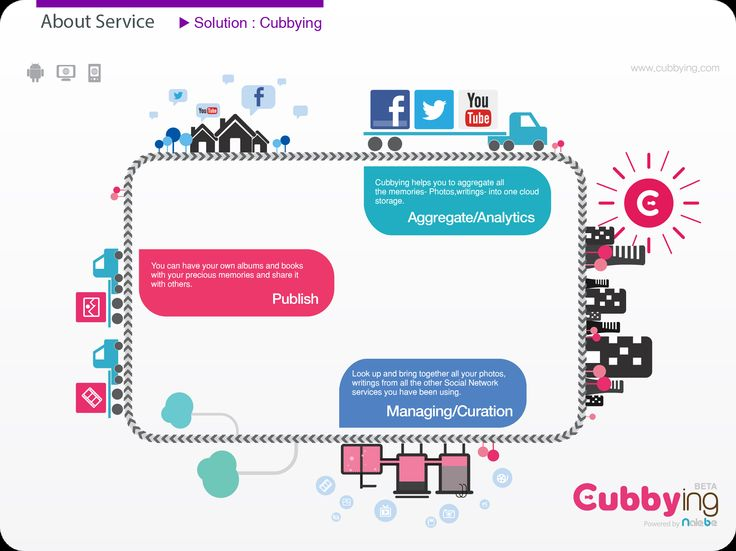 Cubbying is.... #cubbying / Your Lifetime Gallery ::: www.cubbying.com