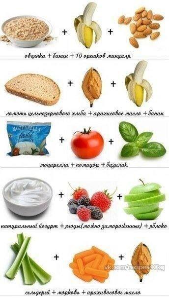 Полезные перекусы / healthy snaks