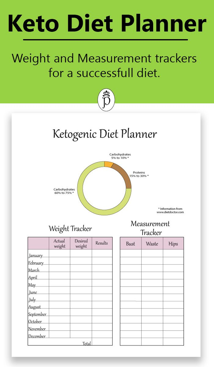 Best planner you could ever find to organizing your Keto ...