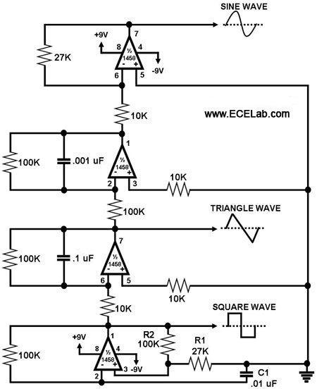 Simple Function Generator