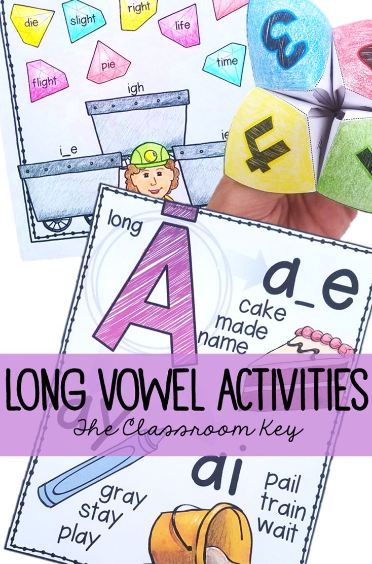 Syllable patterns vccv worksheet education com - Boost Your Students Decoding Skills With Syllable Rules That Are Actually Useful
