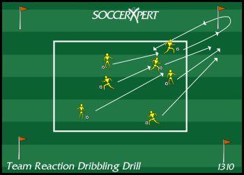 Soccer Drill Diagram: Team Reaction Dribbling Drill