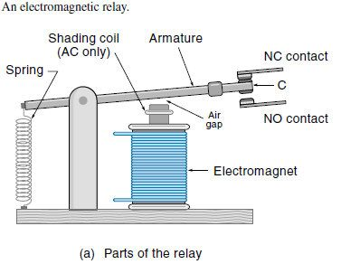 Internal Working of Electromagnetic Relays | Electrical ...