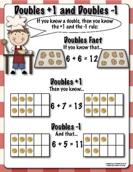 Doubles Plus One and Minus One {Anchor Chart} | Math ...