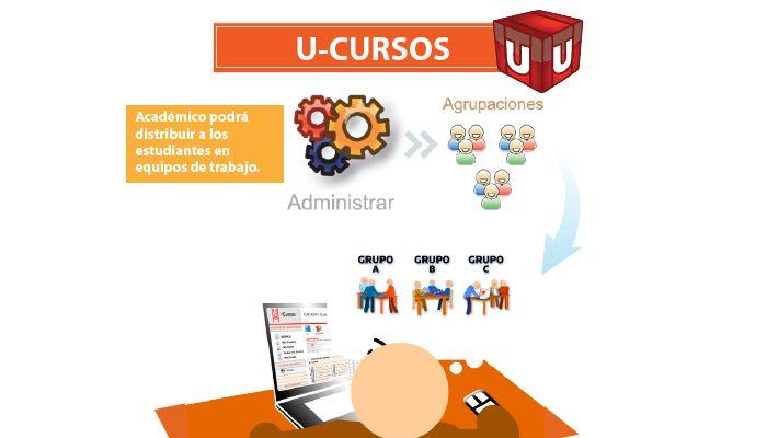 U-Cursos colabora con el trabajo docente de los académicos de la Universidad de Chile. Ver más en http://uchile.cl/u100794