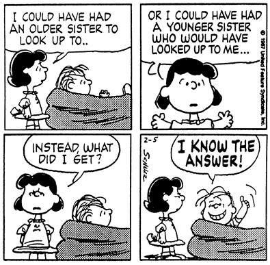 Charles M. Schulz - Peanuts
