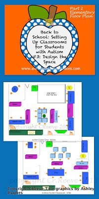 Again to Faculty: Setting Up School rooms for College students with Autism #three Design the Area-Half 2