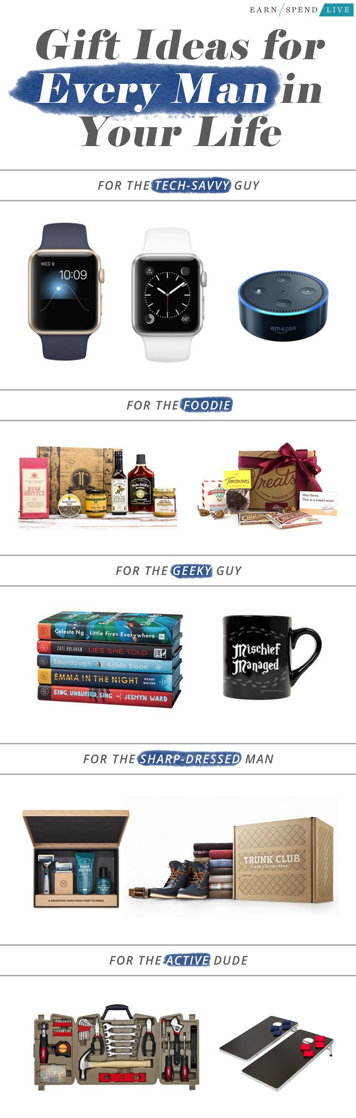 Gift Ideas for Every Man in Your Life, gifts for brothers, gift ideas for brother, gifts to give your brother, gifts for men, gift guide for men, christmas gifts for men, christmas gift guide, christmas gift guide for men, gifts for boys, gift ideas for boys, gift guide for boys, gift ideas for husband, gift guide for husbands, Best gifts for your husbands, husband christmas gifts.