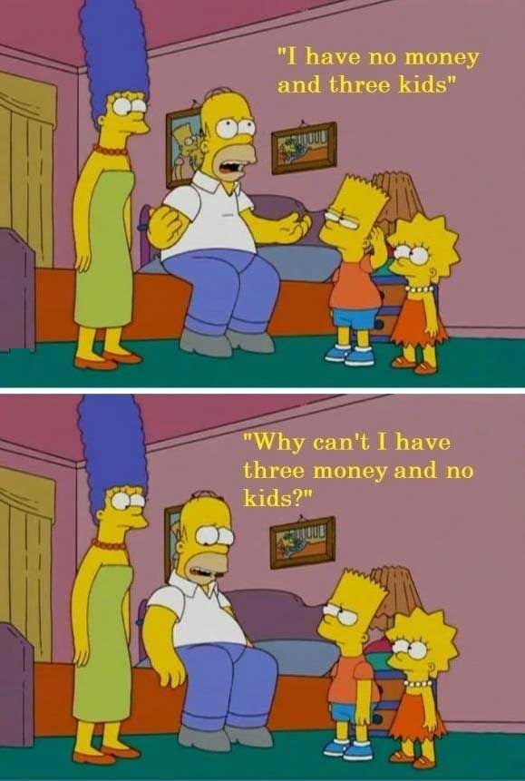 Classic The Simpsons
