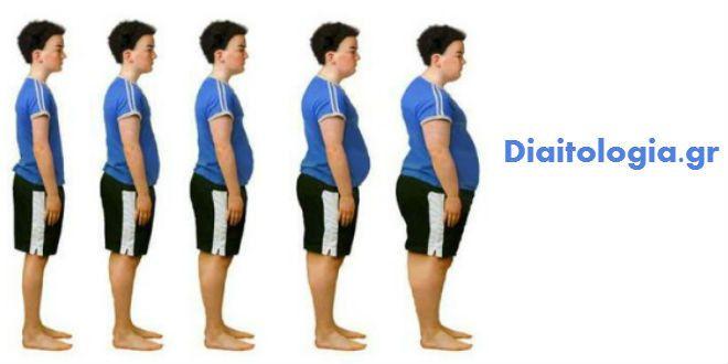 Παιδική παχυσαρκία : Μήπως αγνοώ ότι έχω παχύσαρκο παιδί; | Διαιτoλογία - Νεστορή Βασιλική