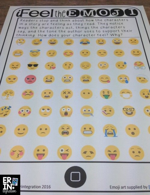 10 ways to utilize emojis in the classroom - includes free downloads (like this character anchor chart