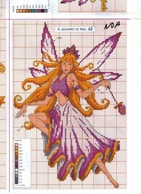 sandylandya@outlook.es  Just Cross Stitch Patterns | Learn craft is facilisimo.com