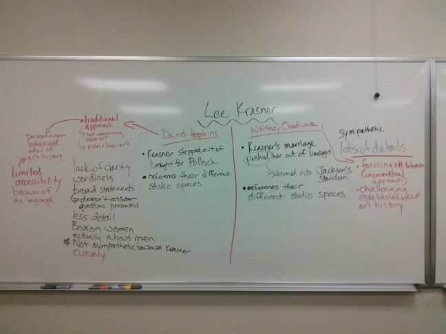 essay on abstract topics