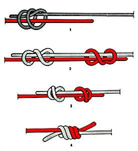 Nodo inglese doppio scorrevole per collane