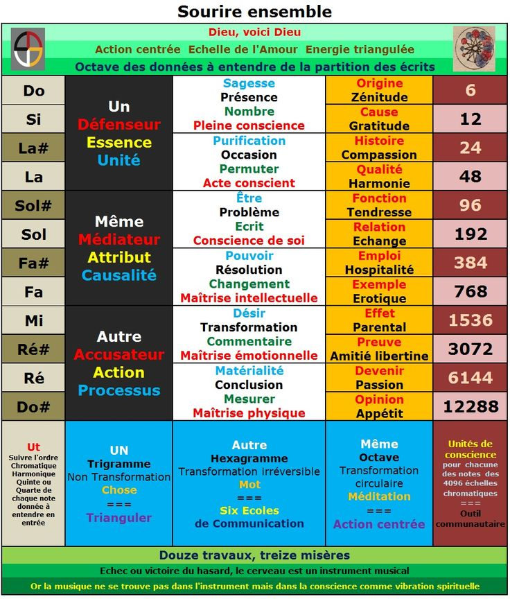 Les différentes formes d'Athéisme  - Page 11 425fff4f8083892334859fe3f1452e5c