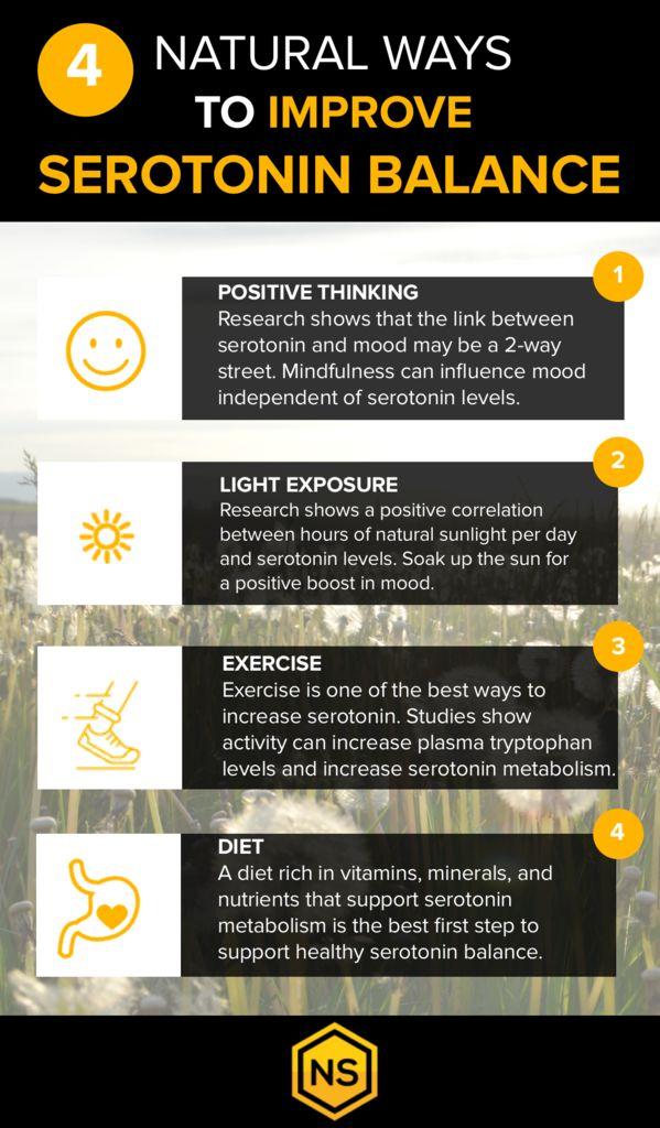Natural Ways To Increase Serotonin Production