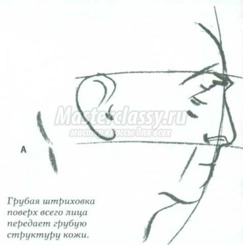 Рисование головы. Мастер-класс с пошаговым фото / Мастерклассы Блоги