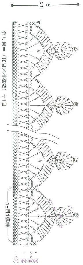 Häkeln Spitze Borte Häkelborte - Häkelspitze - crochet edging border: