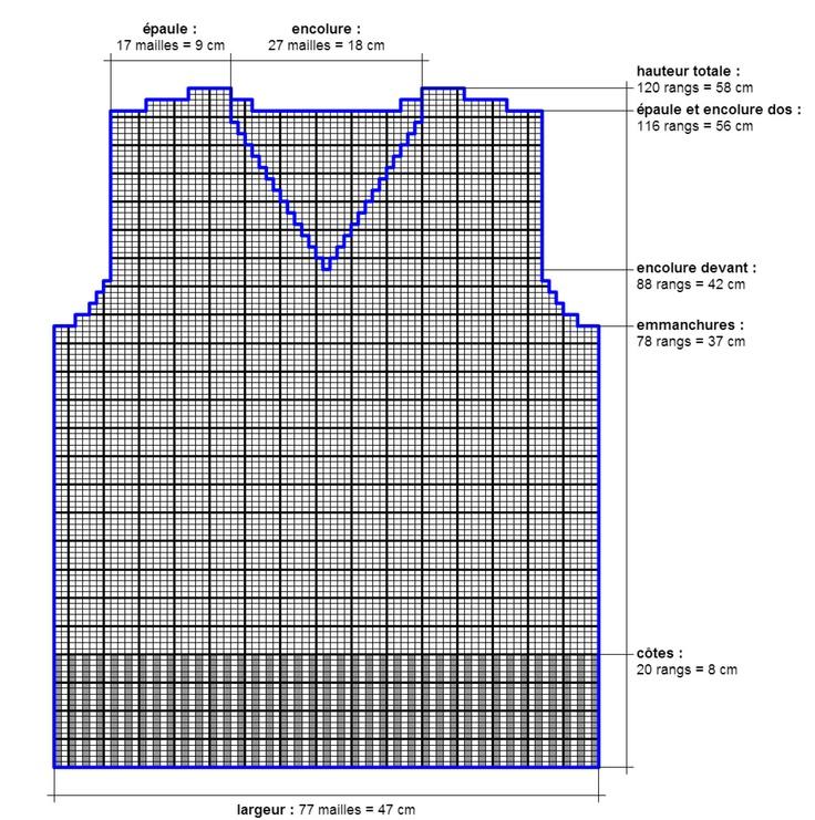 tricot - grille dos et devant