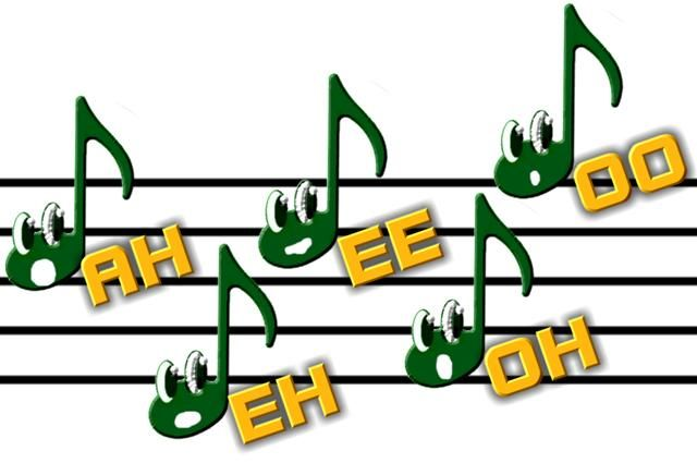 How - to - Sing - the - Five - Basic - Singing Vowels, read later