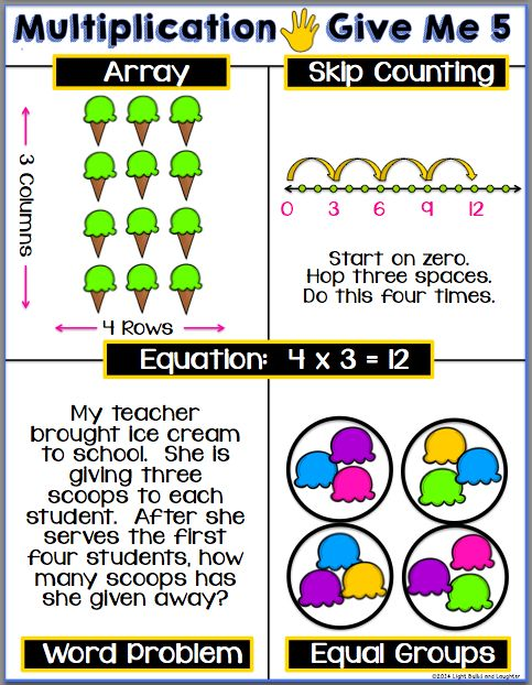 Math Vocabulary Division 3rd Grade 1000 Ideas About Word