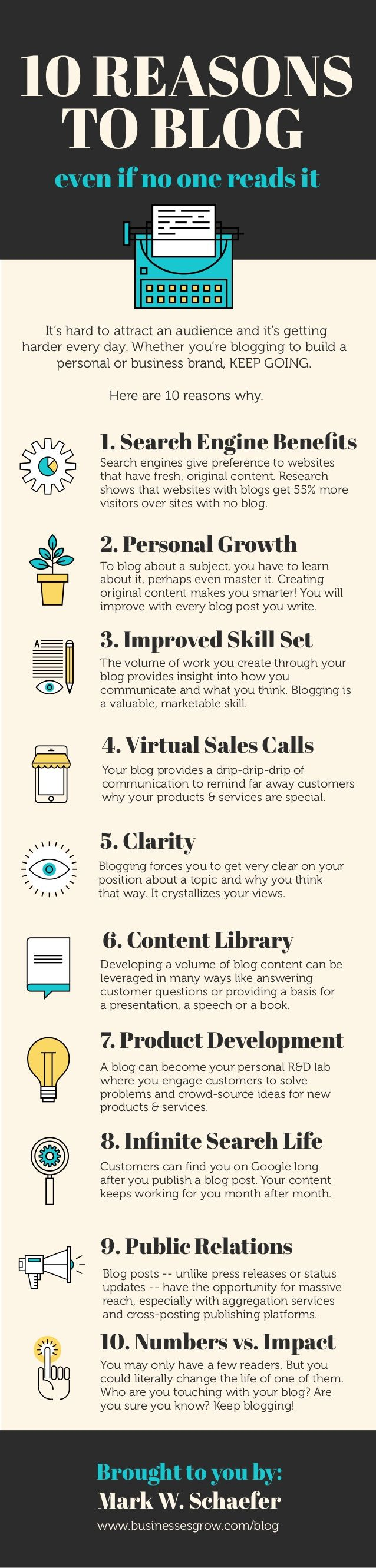 10 reasons to blog even if no one reads it