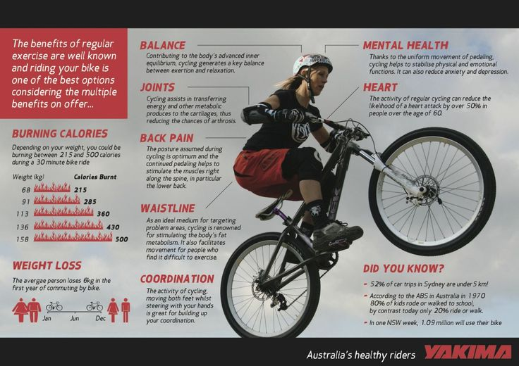 great reasons to get on your #bike
