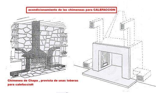 Best 25 como hacer una chimenea ideas on pinterest - Como construir una chimenea paso a paso ...
