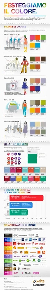 Una bellissima #infografica  sulla storia dei colori #pantone. Tendenze dei colori sulle aziende, nei social media, negli anni...