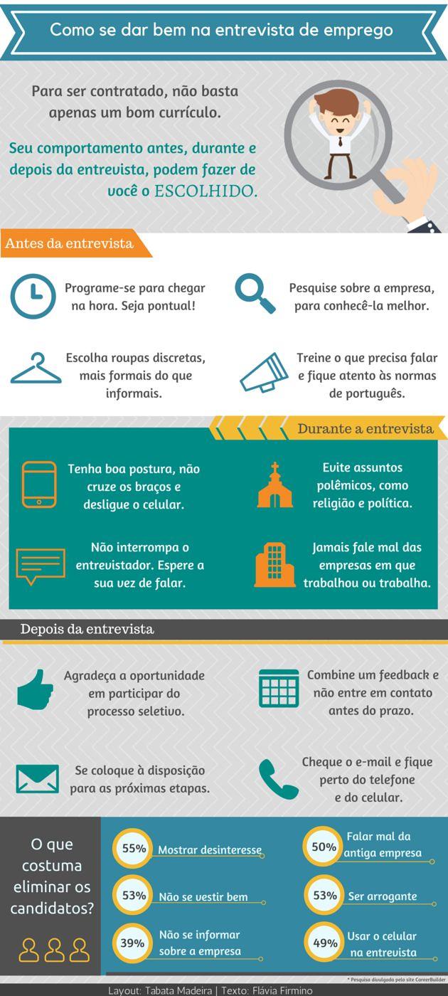 Infográfico - Entrevista de Emprego