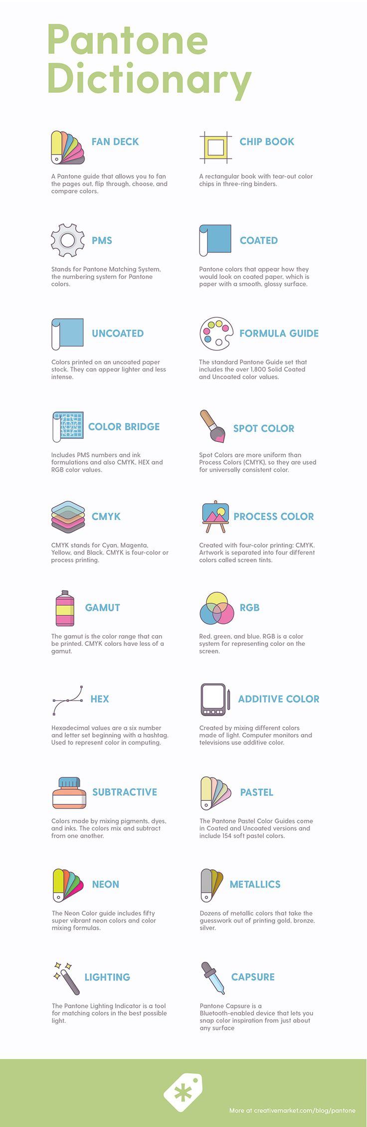Pantone Dictionary: 20 Terms You Should Know and Understand #Infographic