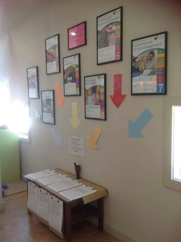 Foyer Ideas For Childcare : Parent input qip oshc pinterest parents