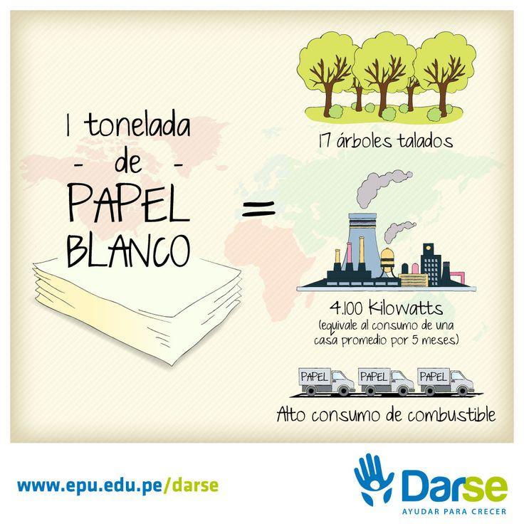 Mejores 81 imágenes de DARSE en Pinterest   Cambio, La niña y ...