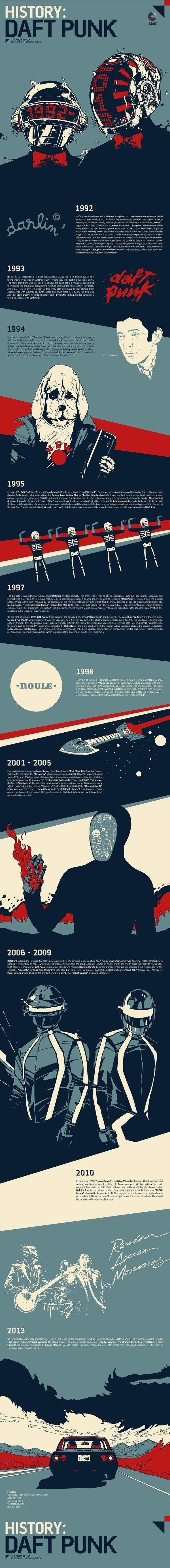 Unique Infographic Design, History Of Daft Punk #Infographic #Design (http://www.pinterest.com/aldenchong/)