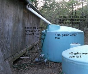 Rainwater cistern water system.  For my cabin use, I would separate the bathtubs, showers, and toilets from the drinking water and sinks.  Then, if you have no other source of water, heavily filter water to the sinks.  You could also use the 5 gallon water bottles for drinking/ cooking water.  I would also redirect the sink and tub water to a tank for watering trees and shrubs, but not food garden.