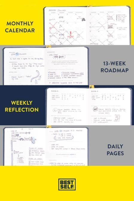 14 best Marketing u2014 Matrices images on Pinterest Sample resume - competitive analysis example
