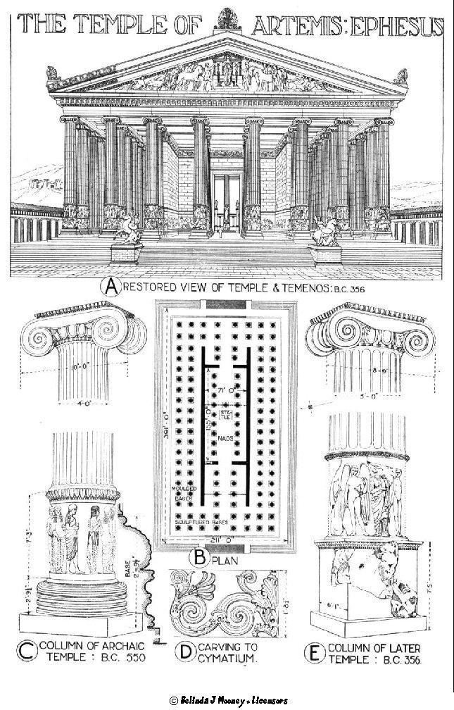 Lydian temple of Artemis at Ephesus