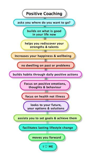 positive psychology life coaching process www.lifecoachinginstitute.net