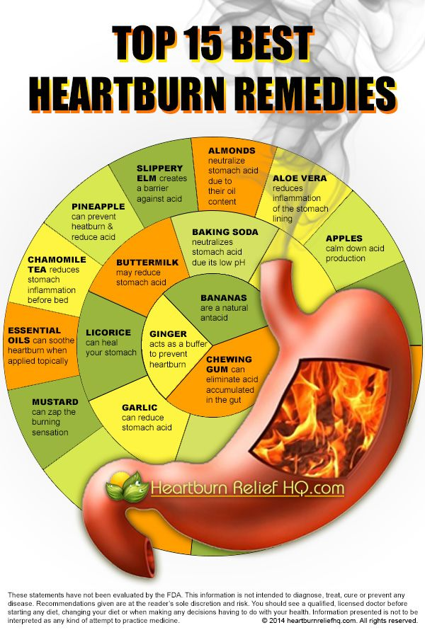 Have you ever had that horrible burning sensation after you eat? Do you have it nearly every time you eat? You need to do something. See this infographic from heartburnreliefhq.com to find out what to do about it. #infographics #health