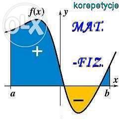 40,45 zł: Korepetycje matematyka każdy poziom (gimnazjum także fizyka i chemia).  Wieloletnie doświadczenie. Dojeżdżam także do ucznia (gratis jedynie w obrębie Legionowa) Mój profil na FB: http://www.face...