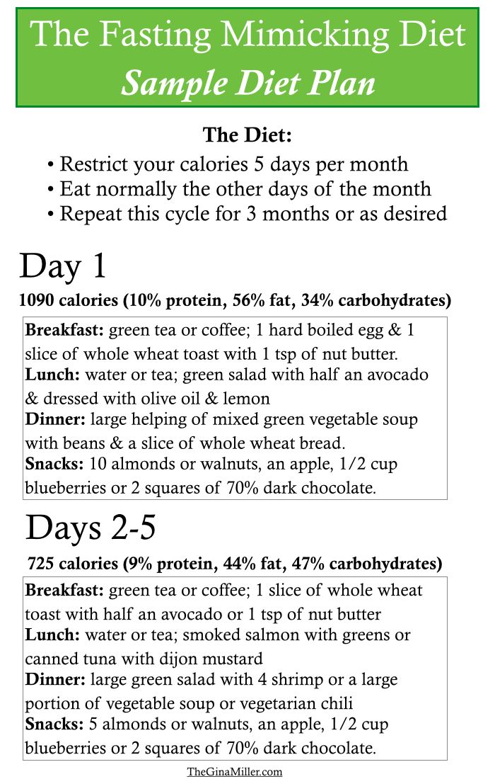Fasting Mimicking Diet Sample Diet Plan TheGInaMiller