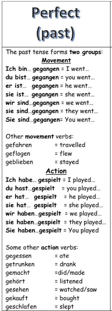 The perfect tense in German