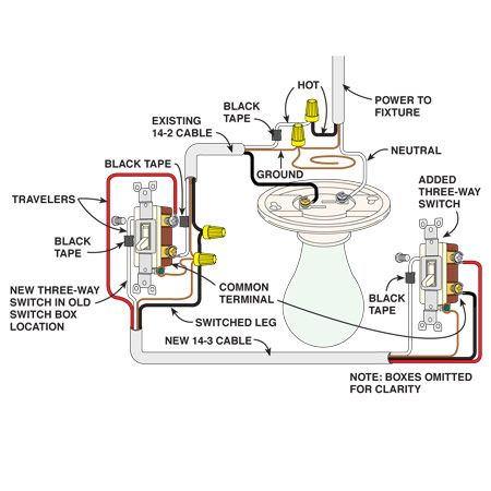 Switch Wiring Diagram More Than One Light Electrical Online Wiring ...